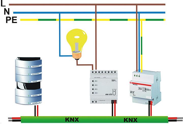 knx wprowadzenie do programowania systemu fachowy elektryk. Black Bedroom Furniture Sets. Home Design Ideas