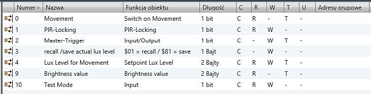 Rys. 1. Flagi komunikacyjne obiektów w urządzeniach KNX.