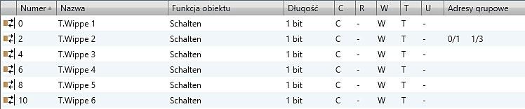 Rys. 4a. Kolejność przypisania adresów grupowych do obiektu komunikacyjnego.