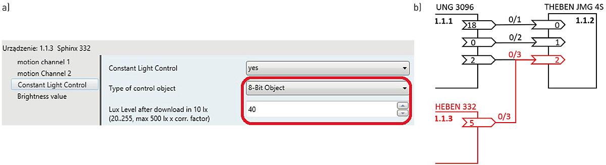Rys. 5. a) parametryzacja czujnika kontroli jasności; b) schemat blokowy funkcji kontroli jasności dla rolety.
