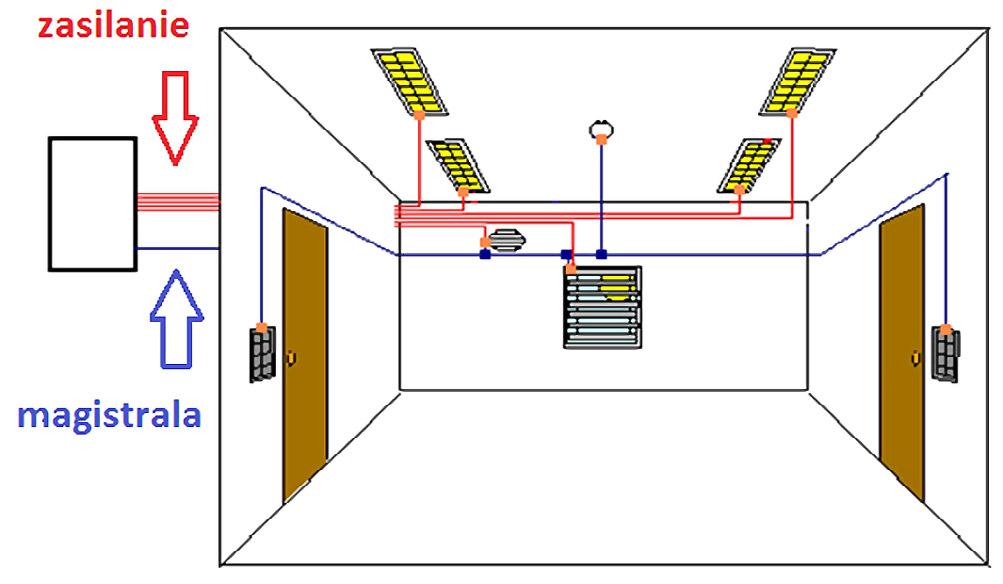 Ekstremalne Inteligentna Instalacja Elektryczna Uem77 Usafrica