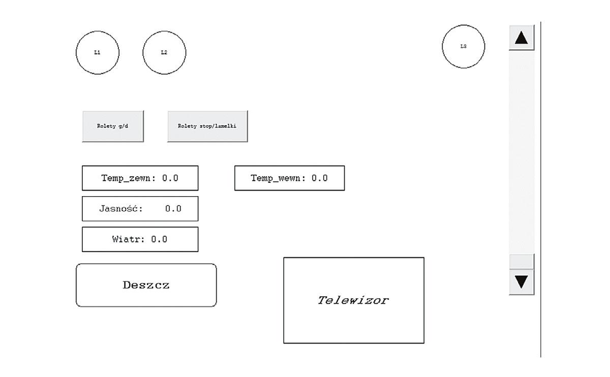 Rys. 3b. Chaotycznie zrealizowany ekran wizualizacyjny z dużą ilością nieczytelnych symboli.