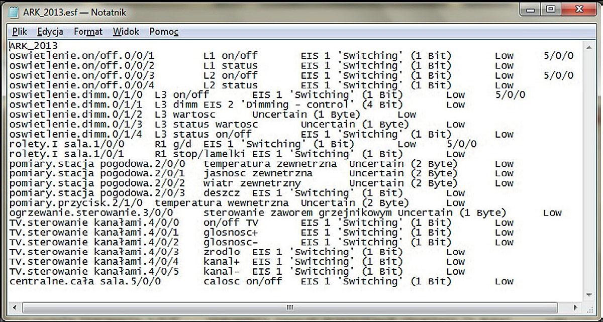 Rys. 4. Przykładowe adresy grupowe i rozkazy komunikacyjne wykorzystywane w systemie KNX, wygenerowany przez program ETS4.