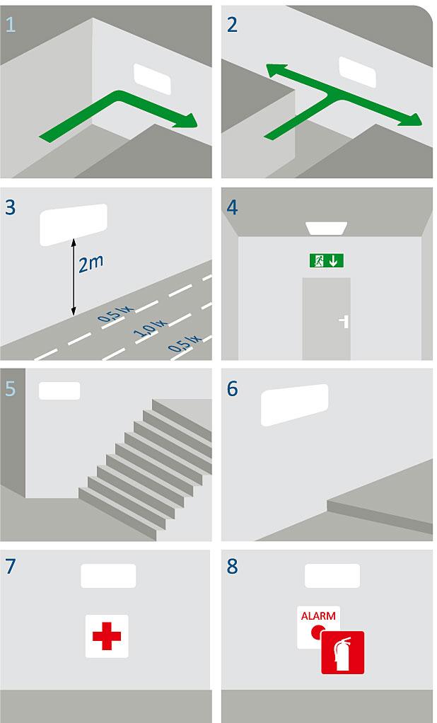 Oświetlenie ewakuacyjne norma