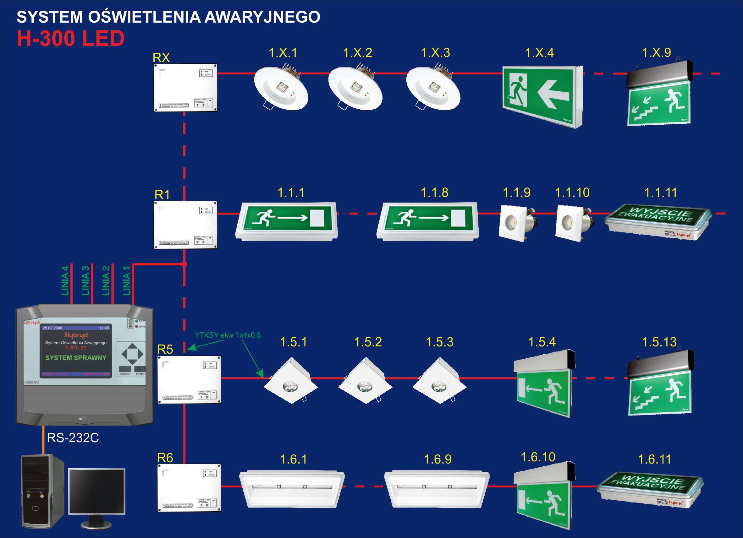 Oświetlenie Awaryjne Oprawy I Sterowanie Fachowy Elektryk